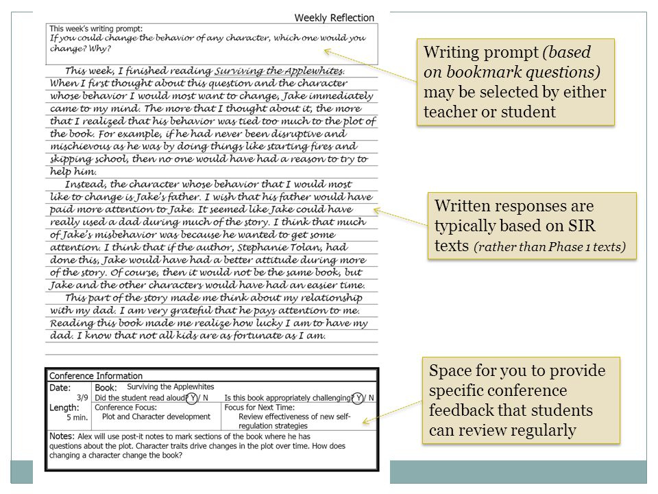 Writing prompt (based on bookmark questions) may be selected by either teacher or student Written responses are typically based on SIR texts (rather than Phase 1 texts) Space for you to provide specific conference feedback that students can review regularly