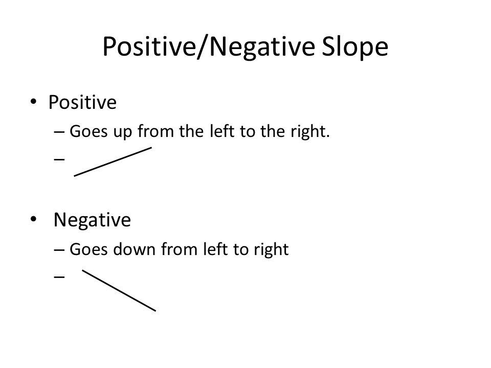 Positive/Negative Slope Positive – Goes up from the left to the right.