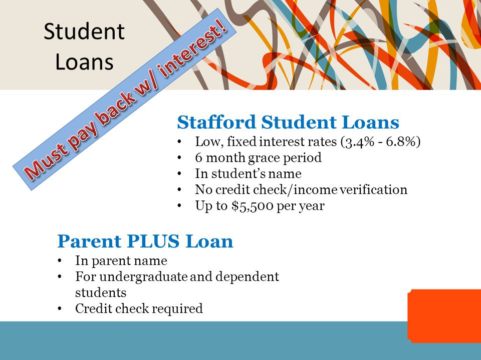 Student Loans Stafford Student Loans Low, fixed interest rates (3.4% - 6.8%) 6 month grace period In student's name No credit check/income verification Up to $5,500 per year Parent PLUS Loan In parent name For undergraduate and dependent students Credit check required