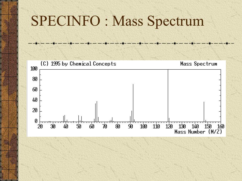 SPECINFO : Mass Spectrum