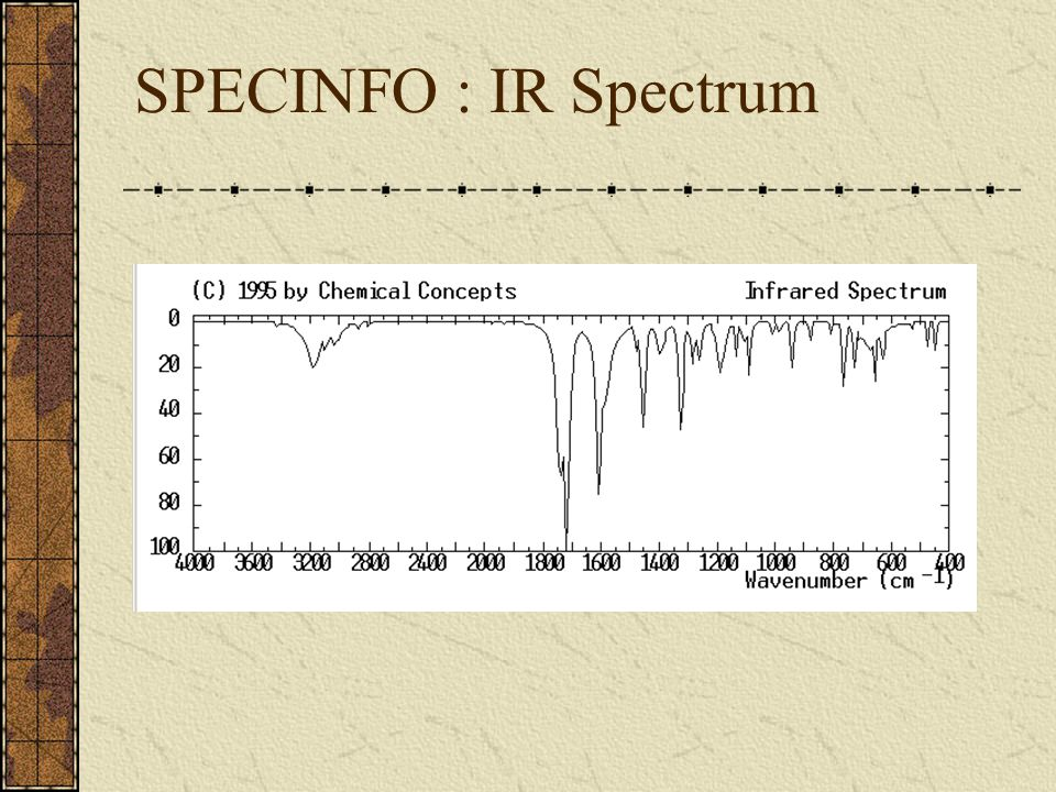 SPECINFO : IR Spectrum