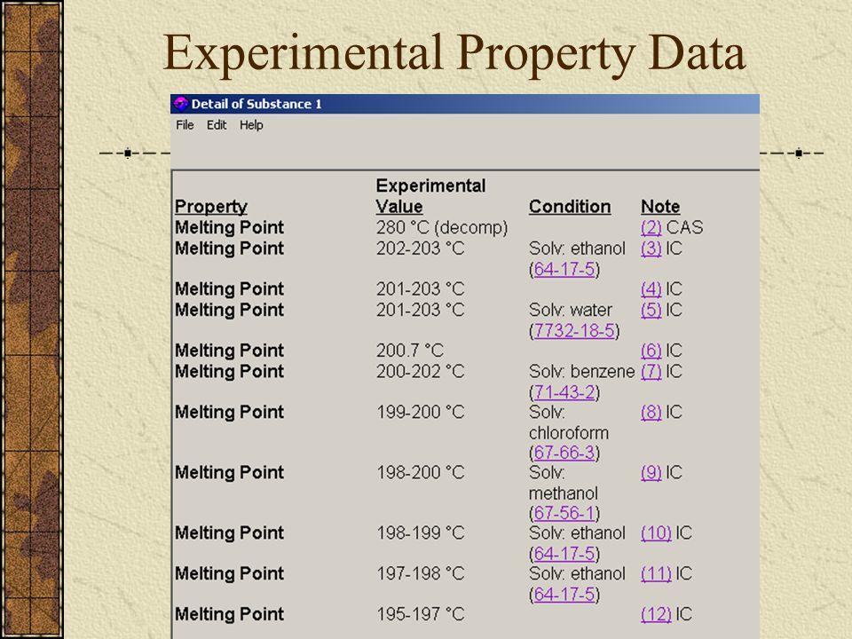 Experimental Property Data