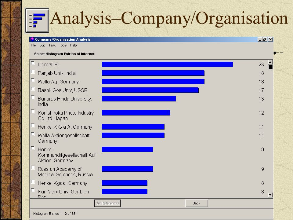 Analysis–Company/Organisation