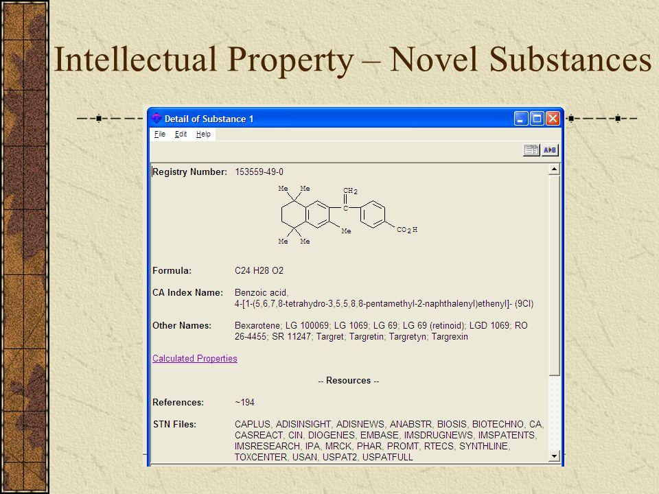 Intellectual Property – Novel Substances