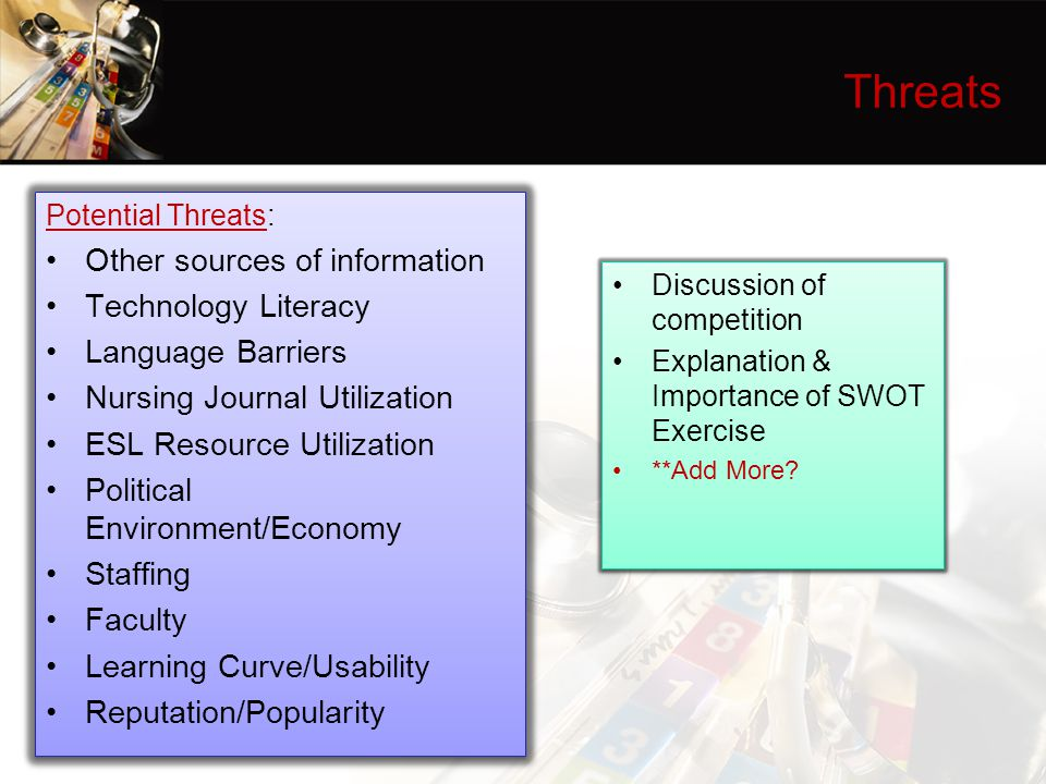 Threats Discussion of competition Explanation & Importance of SWOT Exercise **Add More.