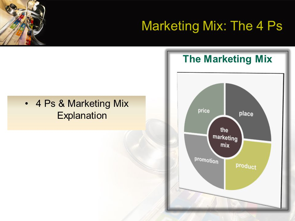 The 4 Ps: Product