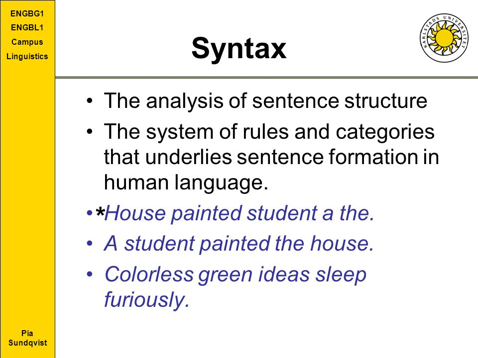 Pia Sundqvist ENGBG1 ENGBL1 Campus Linguistics Syntax The analysis of sentence structure The system of rules and categories that underlies sentence fo