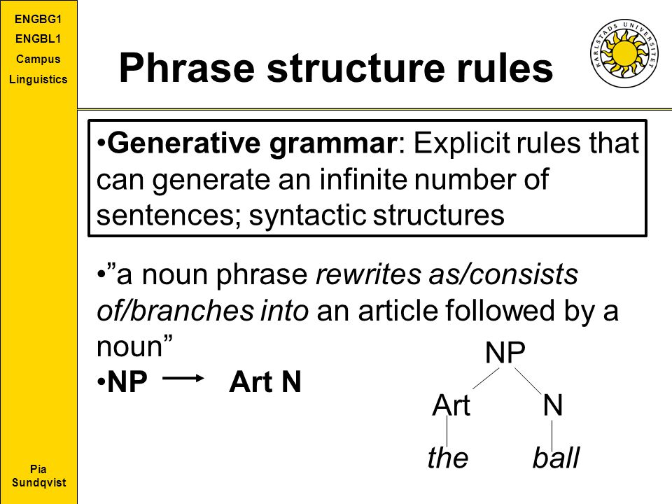 Pia Sundqvist ENGBG1 ENGBL1 Campus Linguistics Phrase structure rules Generative grammar: Explicit rules that can generate an infinite number of sente