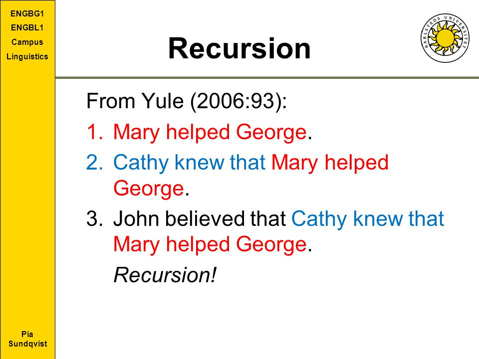 Pia Sundqvist ENGBG1 ENGBL1 Campus Linguistics Recursion From Yule (2006:93): 1.Mary helped George. 2.Cathy knew that Mary helped George. 3.John belie