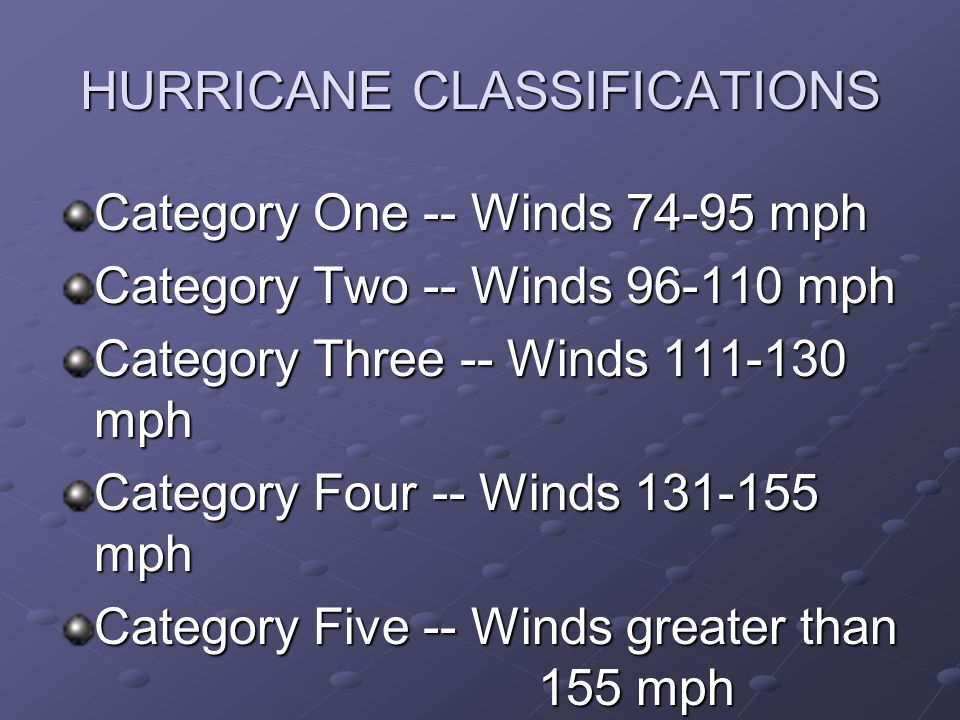HURRICANE CLASSIFICATIONS Category One -- Winds 74-95 mph Category Two -- Winds 96-110 mph Category Three -- Winds 111-130 mph Category Four -- Winds