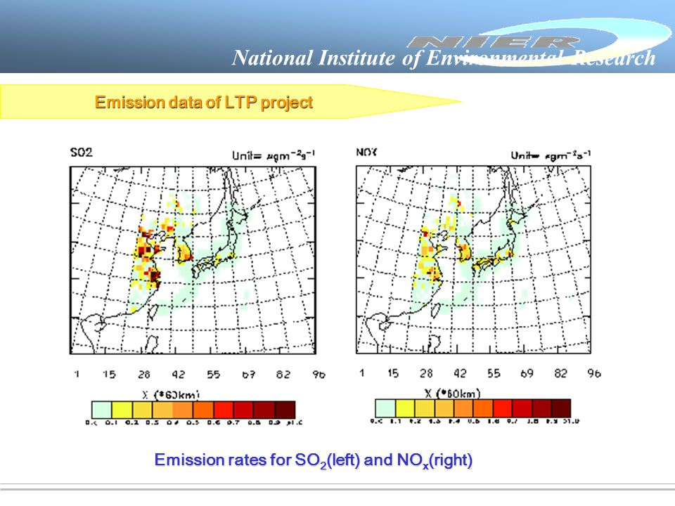 National Institute of Environmental Research Emission rates for SO 2 (left) and NO x (right) Emission data of LTP project Emission data of LTP project