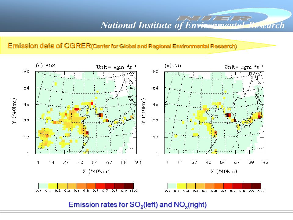 National Institute of Environmental Research Emission rates for SO 2 (left) and NO x (right) Emission data of CGRER (Center for Global and Regional En
