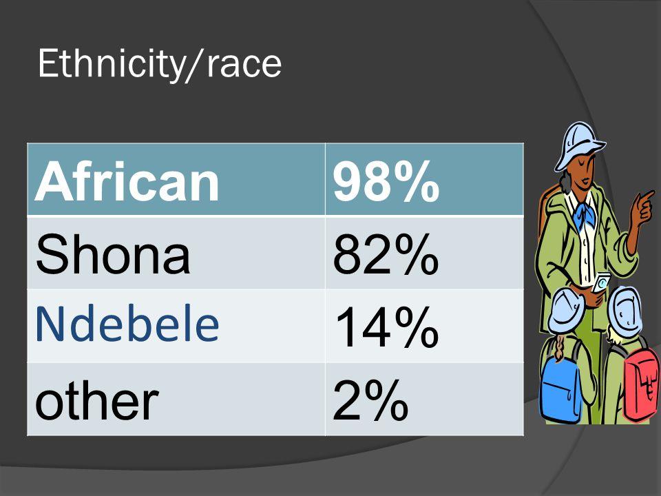 Ethnicity/race African98% Shona82% Ndebele 14% other2%2%