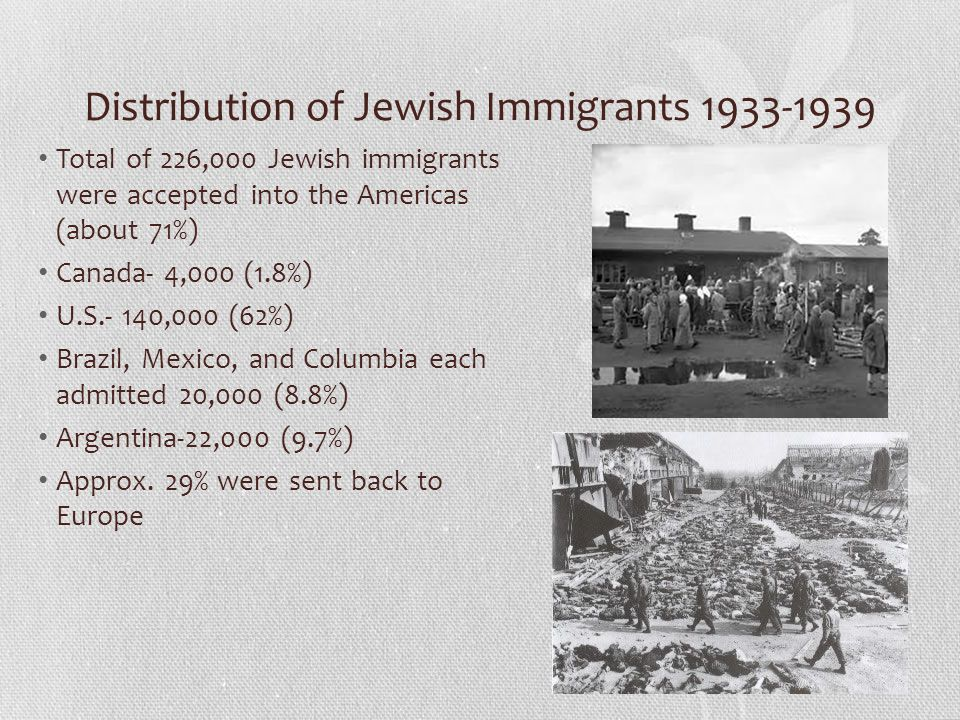Distribution of Jewish Immigrants 1933-1939 Total of 226,000 Jewish immigrants were accepted into the Americas (about 71%) Canada- 4,000 (1.8%) U.S.- 140,000 (62%) Brazil, Mexico, and Columbia each admitted 20,000 (8.8%) Argentina-22,000 (9.7%) Approx.
