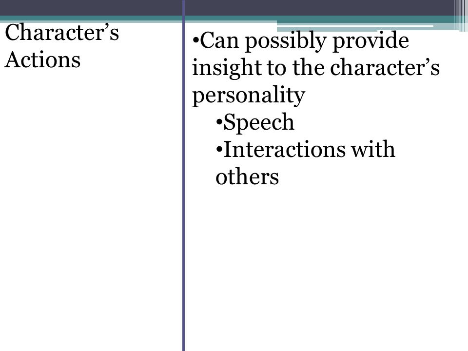 Character's Actions Can possibly provide insight to the character's personality Speech Interactions with others