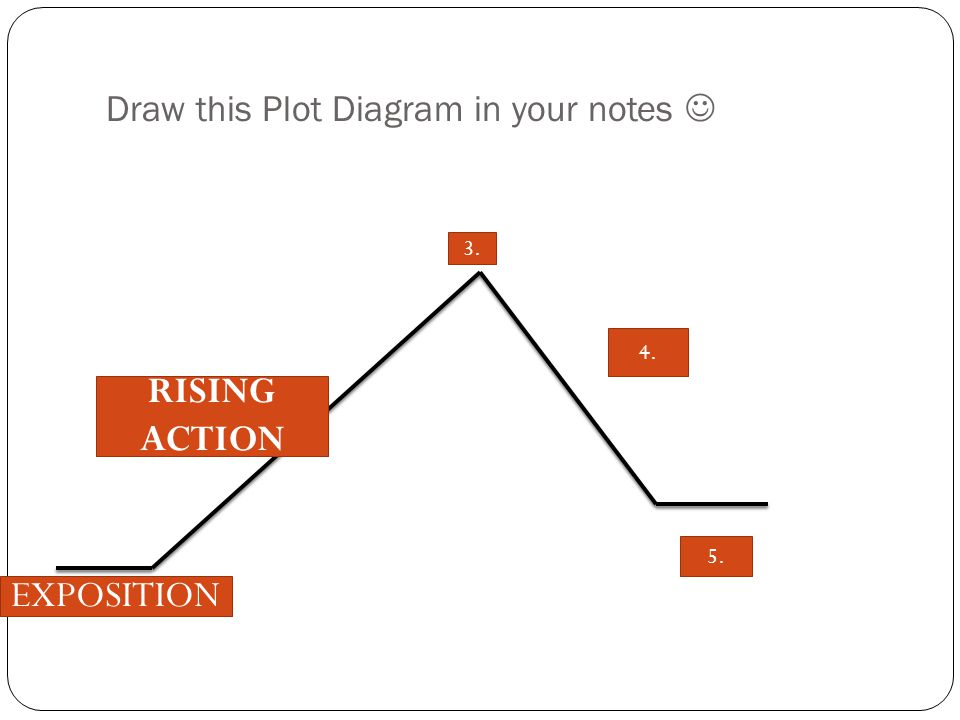 Draw this Plot Diagram in your notes RISING ACTION 3. 4. 5. EXPOSITION