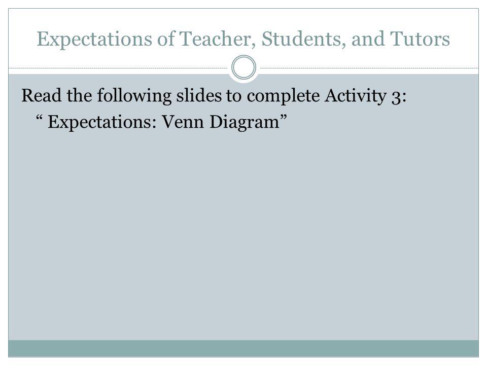 Expectations: AVID Teacher 1.