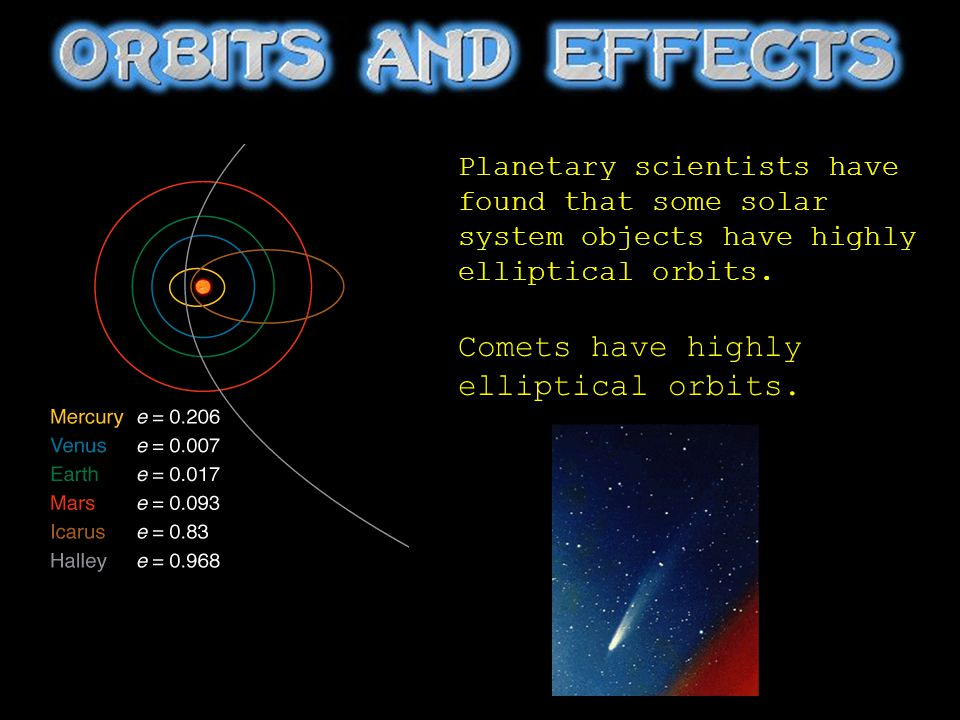 Planetary scientists have found that some solar system objects have highly elliptical orbits.