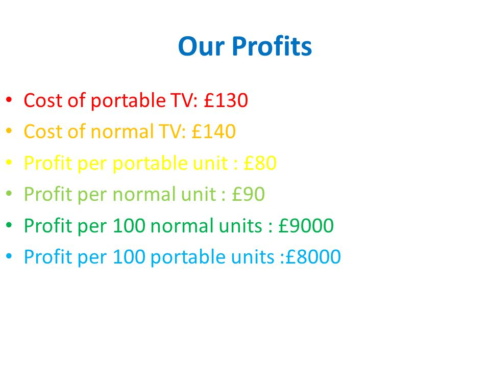 Our Profits Cost of portable TV: £130 Cost of normal TV: £140 Profit per portable unit : £80 Profit per normal unit : £90 Profit per 100 normal units : £9000 Profit per 100 portable units :£8000