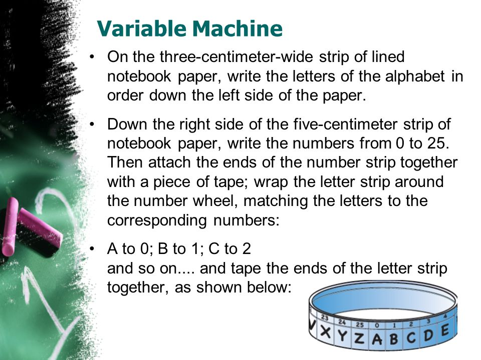Variable Machine On the three-centimeter-wide strip of lined notebook paper, write the letters of the alphabet in order down the left side of the pape
