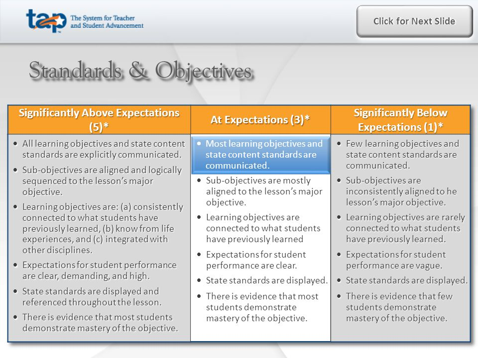 Standards & Objectives  All learning objectives and state content standards are explicitly communicated.