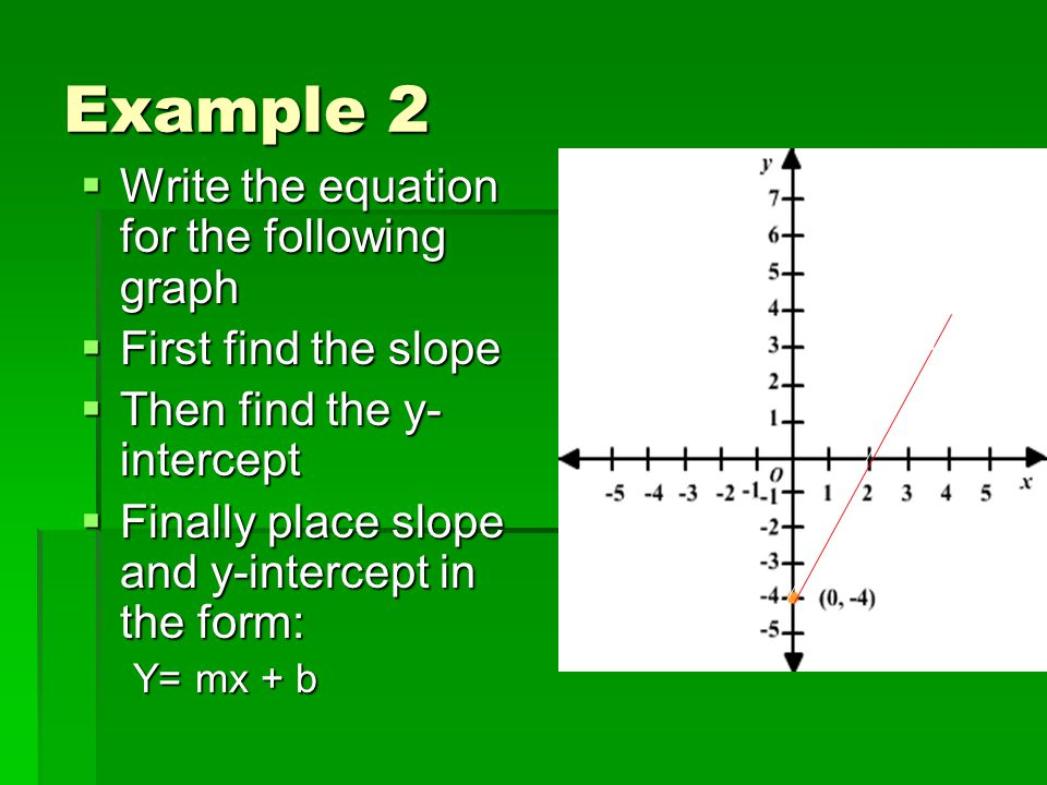 Example 2  Write the equation for the following graph  First find the slope  Then find the y- intercept  Finally place slope and y-intercept in the form: Y= mx + b