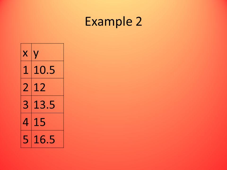 Example 2 xy 110.5 212 313.5 415 516.5