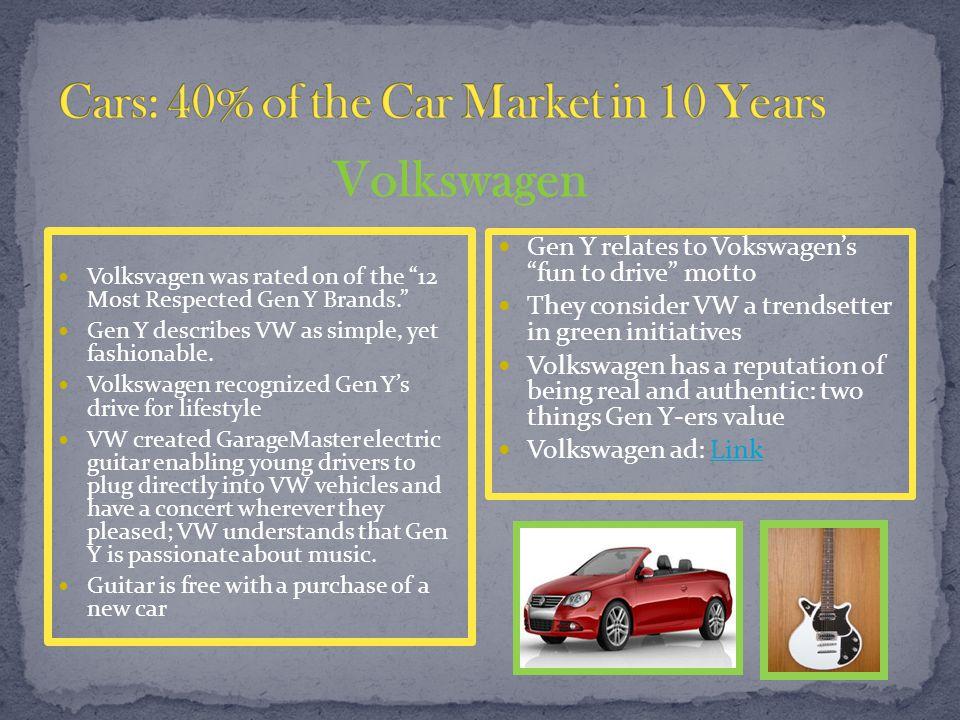 Volkswagen Volksvagen was rated on of the 12 Most Respected Gen Y Brands. Gen Y describes VW as simple, yet fashionable.
