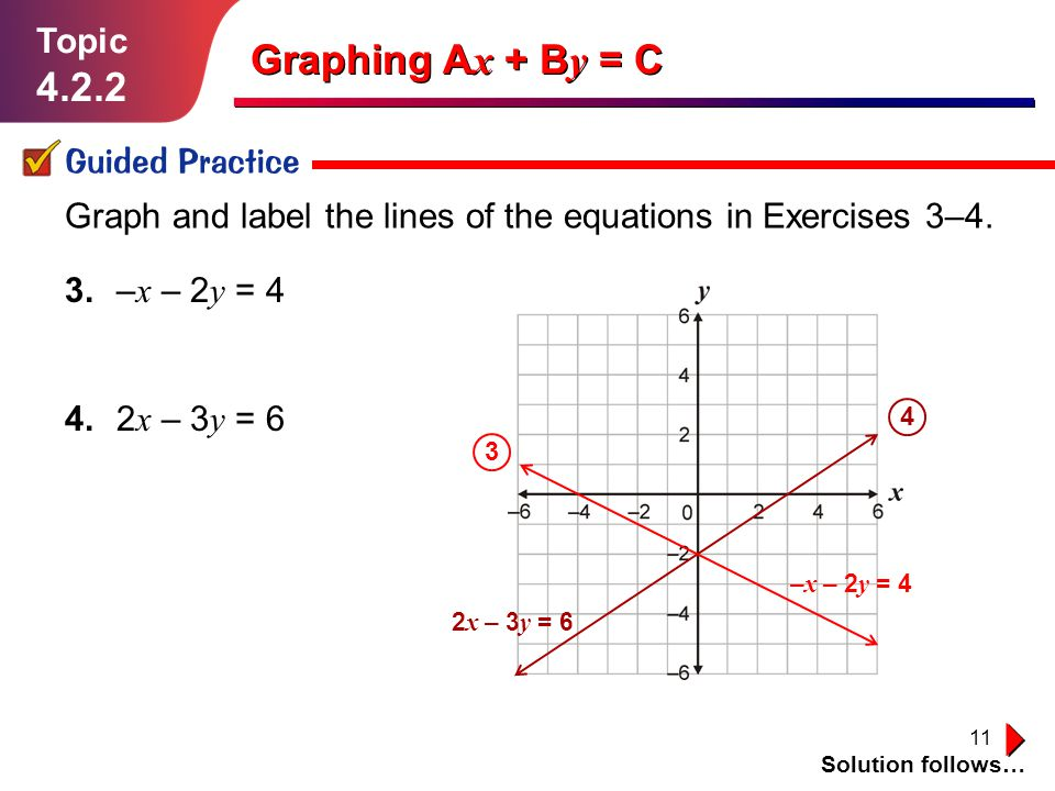 11 Graph and label the lines of the equations in Exercises 3–4. Graphing A x + B y = C Guided Practice Solution follows… 3. – x – 2 y = 4 4. 2 x – 3 y