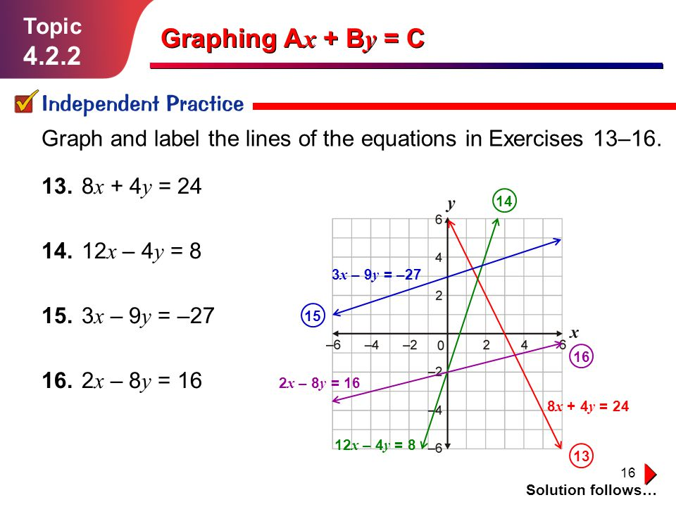 16 Independent Practice Solution follows… Graphing A x + B y = C Topic 4.2.2 13. 8 x + 4 y = 24 14. 12 x – 4 y = 8 15. 3 x – 9 y = –27 16. 2 x – 8 y =