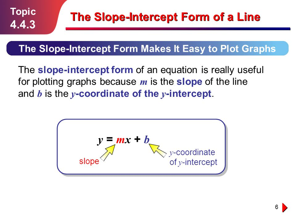 6 The Slope-Intercept Form of a Line The Slope-Intercept Form Makes It Easy to Plot Graphs The slope-intercept form of an equation is really useful fo
