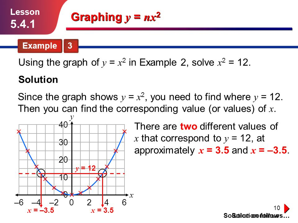 10 Graphing y = nx 2 Example 3 Solution follows… Lesson 5.4.1 Using the graph of y = x 2 in Example 2, solve x 2 = 12. Solution Since the graph shows