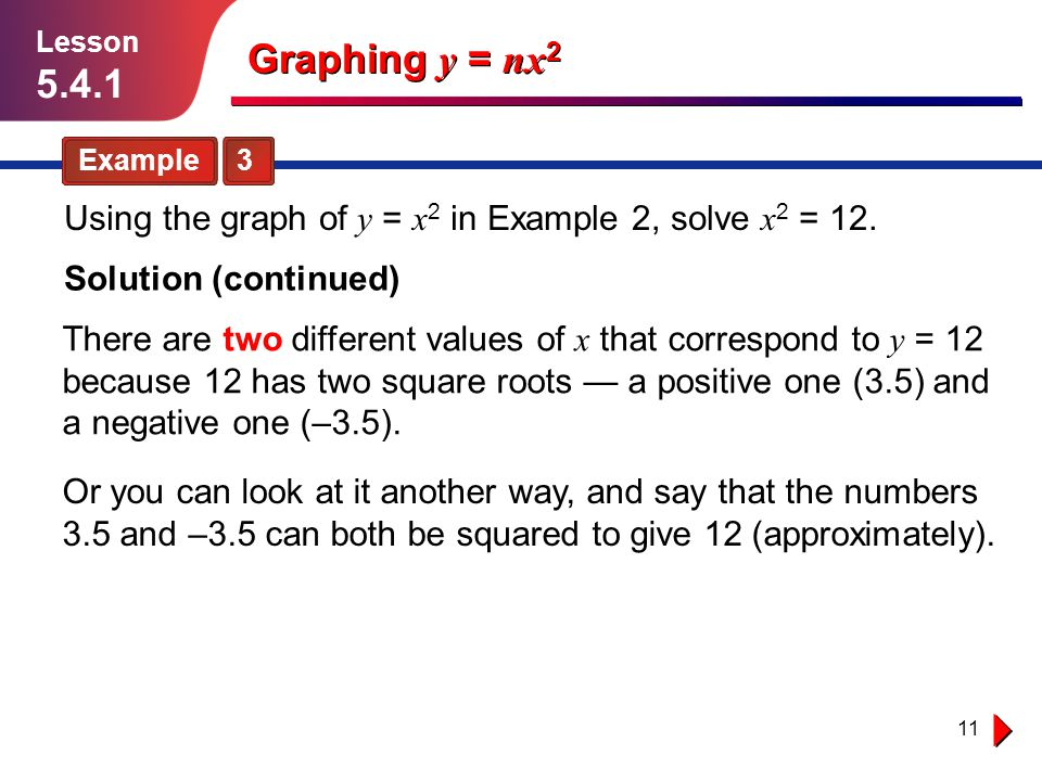 11 Graphing y = nx 2 Example 3 Lesson 5.4.1 Using the graph of y = x 2 in Example 2, solve x 2 = 12. Solution (continued) There are two different valu