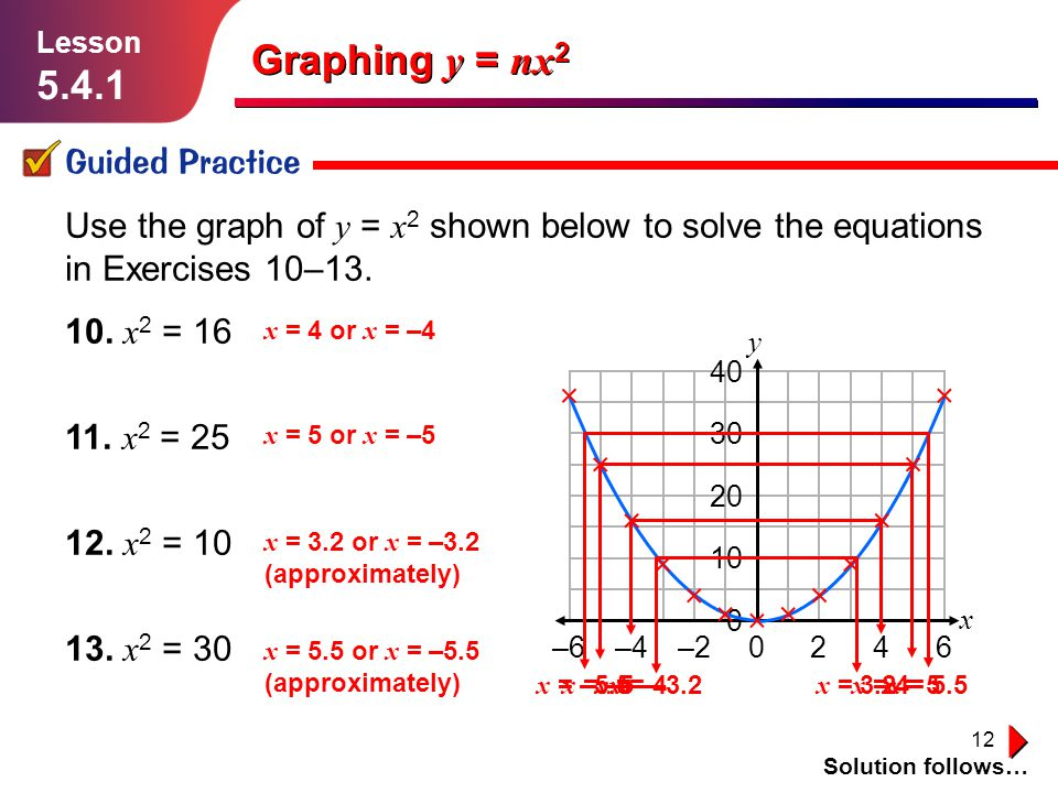 12 Graphing y = nx 2 Guided Practice Solution follows… Lesson 5.4.1 Use the graph of y = x 2 shown below to solve the equations in Exercises 10–13. 10