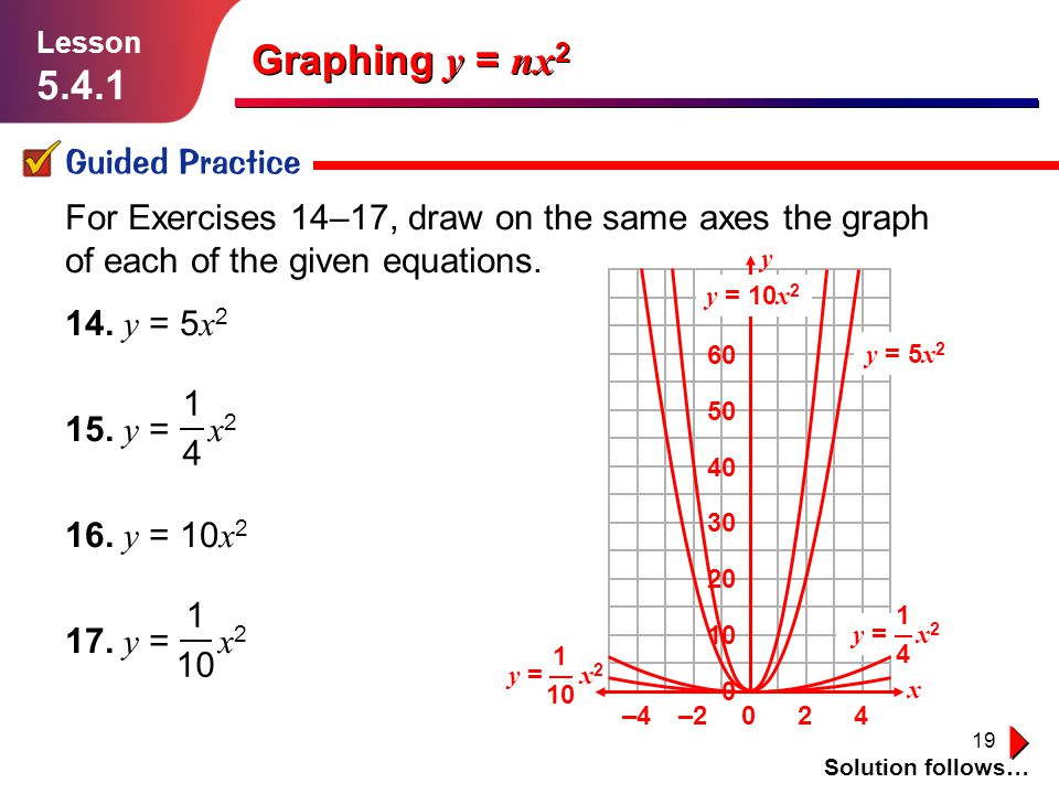 19 Graphing y = nx 2 Guided Practice Solution follows… Lesson 5.4.1 For Exercises 14–17, draw on the same axes the graph of each of the given equation