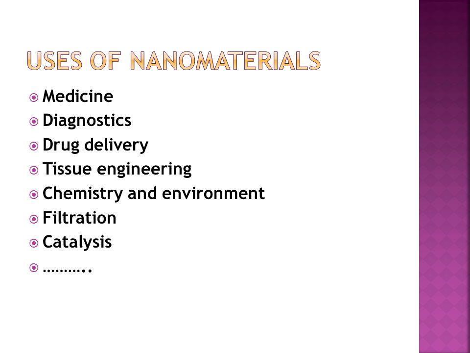 Normal gold Nano gold