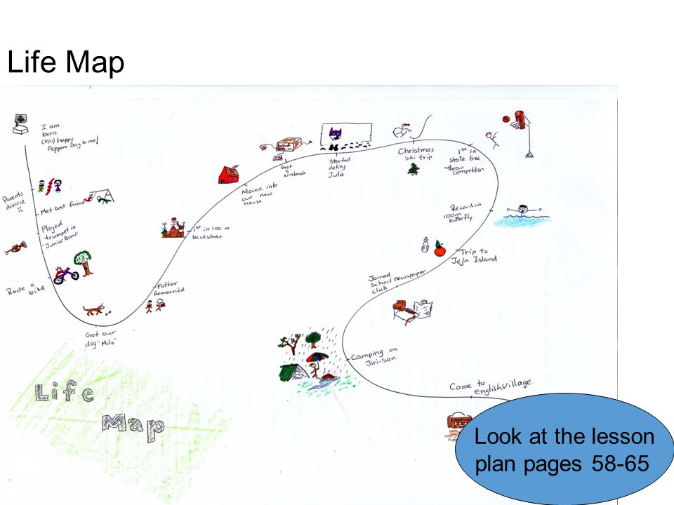 Life Map Look at the lesson plan pages 58-65