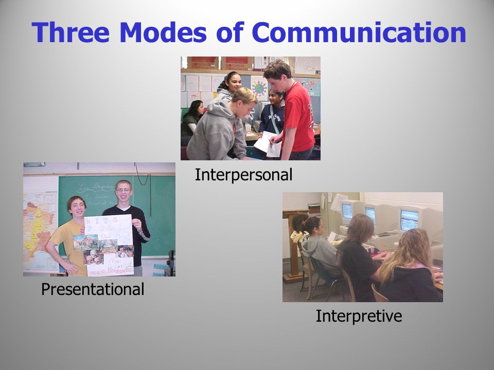 Three Modes of Communication Presentational Interpersonal Interpretive