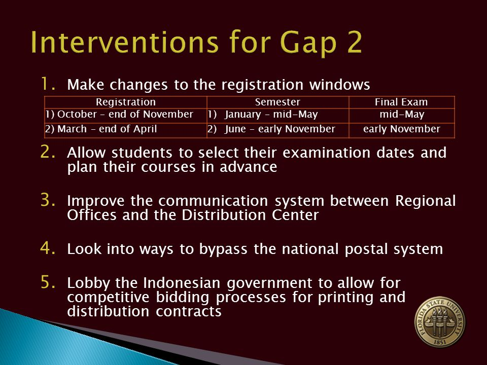 1. Make changes to the registration windows 2.