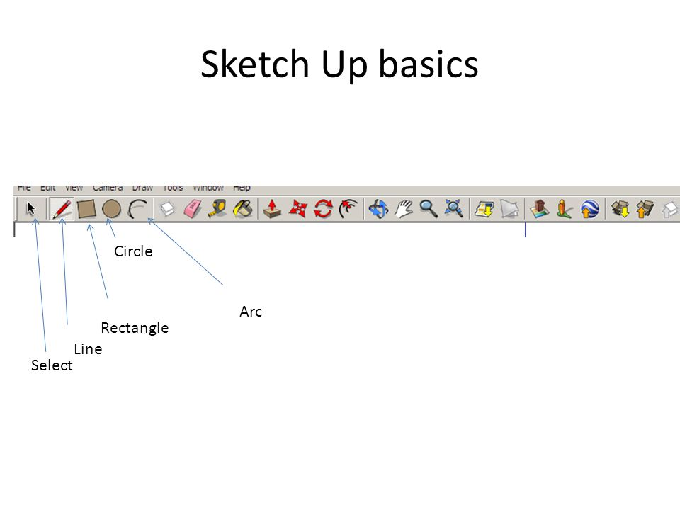 Sketch Up basics Select Line Rectangle Circle Arc