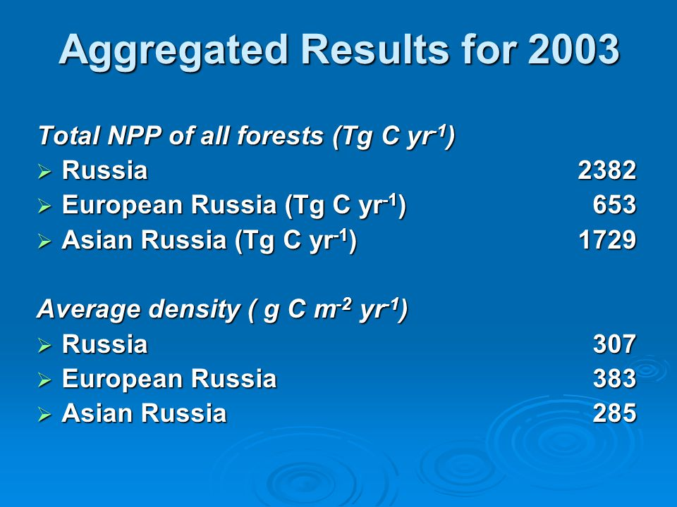 Aggregated Results for 2003 Total NPP of all forests (Tg C yr -1 )  Russia 2382  European Russia (Tg C yr -1 ) 653  Asian Russia (Tg C yr -1 )1729 Average density ( g C m -2 yr -1 )  Russia 307  European Russia 383  Asian Russia 285