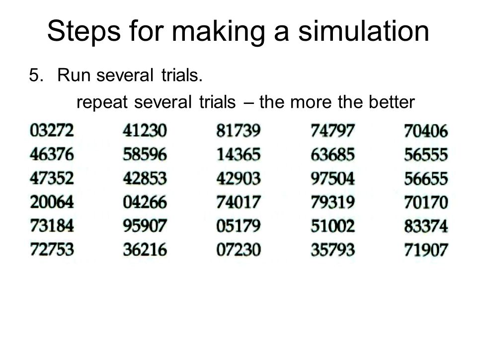 Steps for making a simulation 6.Analyze the response variable.