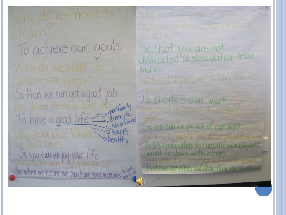 5 W HY ' S Students were to discuss the guiding principles of our school through the 5 Why's activity.