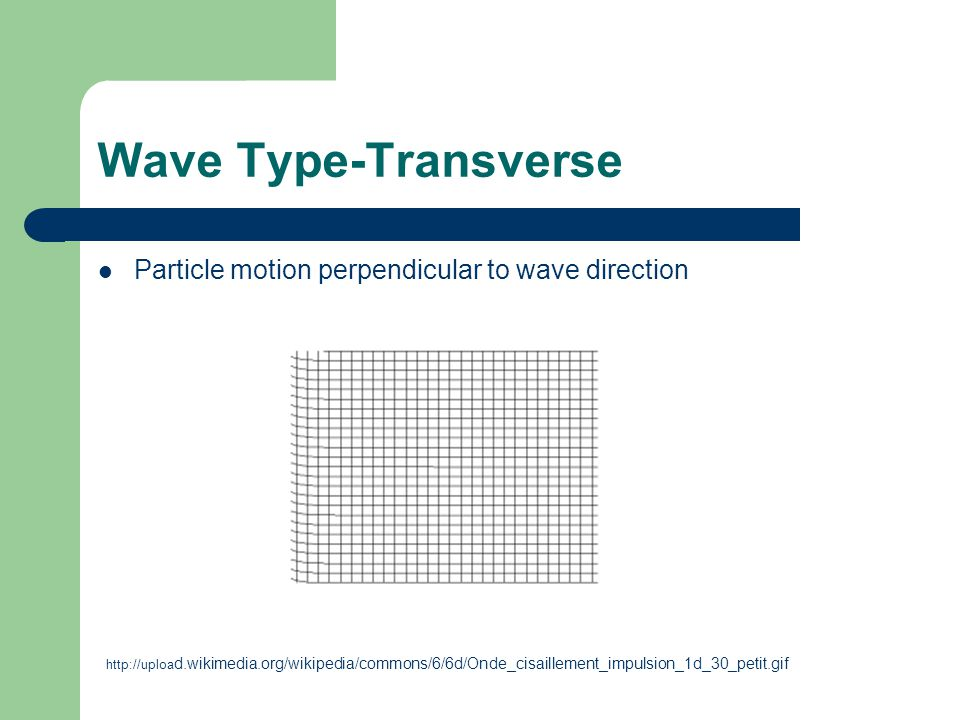 Wave Type-Transverse Particle motion perpendicular to wave direction http://uploa d.wikimedia.org/wikipedia/commons/6/6d/Onde_cisaillement_impulsion_1d_30_petit.gif