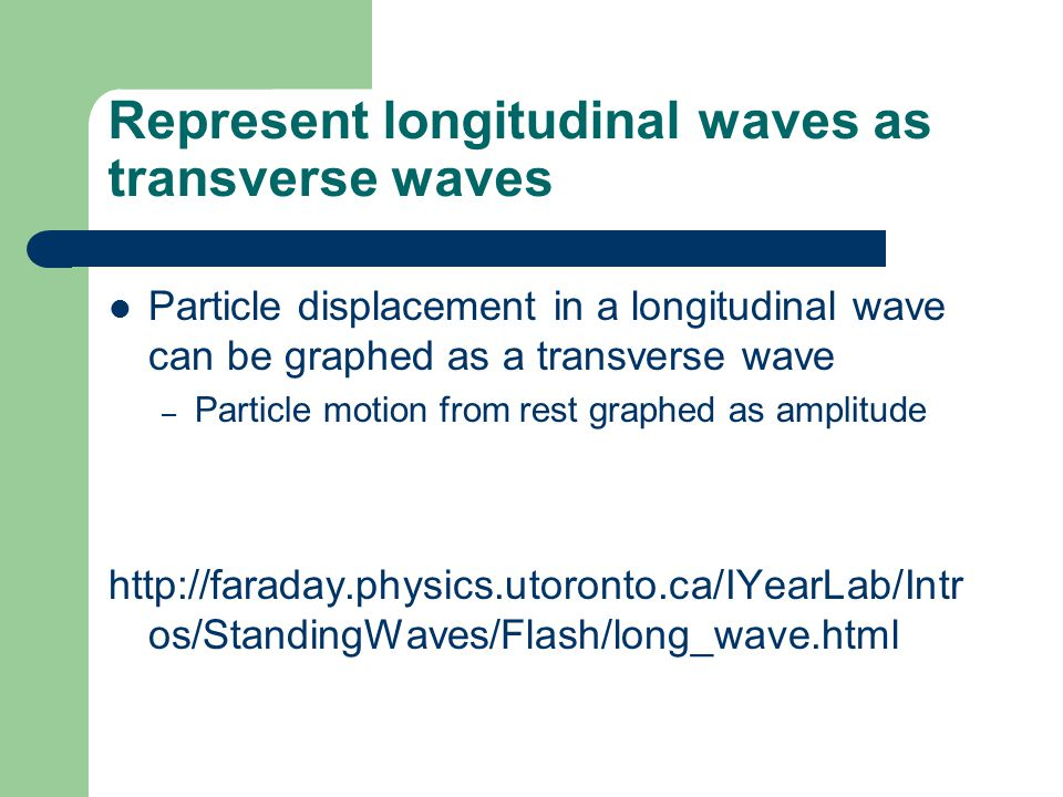 Represent longitudinal waves as transverse waves Particle displacement in a longitudinal wave can be graphed as a transverse wave – Particle motion from rest graphed as amplitude http://faraday.physics.utoronto.ca/IYearLab/Intr os/StandingWaves/Flash/long_wave.html