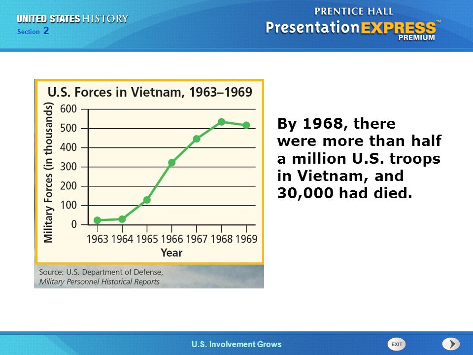 Chapter 25 Section 1 The Cold War Begins Section 2 U.S. Involvement Grows By 1968, there were more than half a million U.S. troops in Vietnam, and 30,
