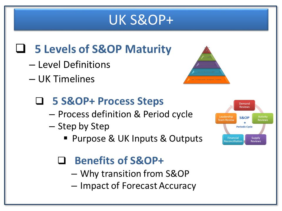 UK S&OP+  5 Levels of S&OP Maturity – Level Definitions – UK Timelines Level 5 – Mature S&OP+ Level 4 – S&OP+ Level 3 – Capable S&OP Level 2 – Foundation S&OP Level 1 – Disconnected Management Processes  5 S&OP+ Process Steps – Process definition & Period cycle – Step by Step  Purpose & UK Inputs & Outputs  Benefits of S&OP+ – Why transition from S&OP – Impact of Forecast Accuracy