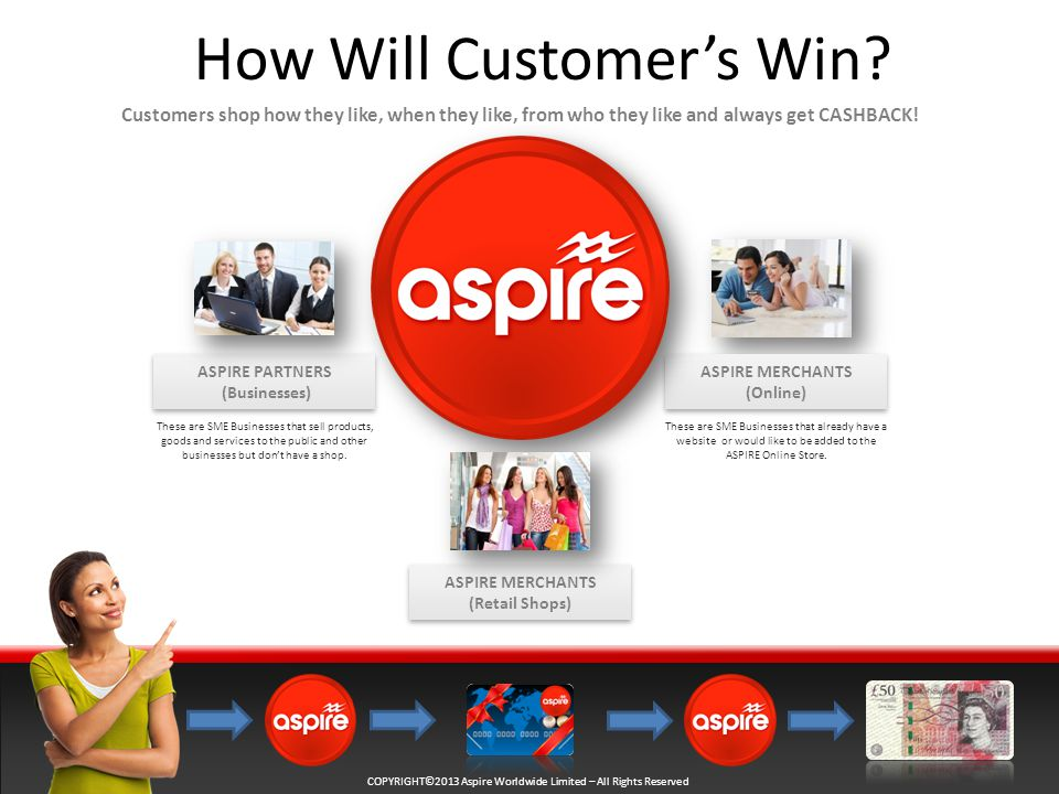 COPYRIGHT©2013 Aspire Worldwide Limited – All Rights Reserved How Will Customer's Win.