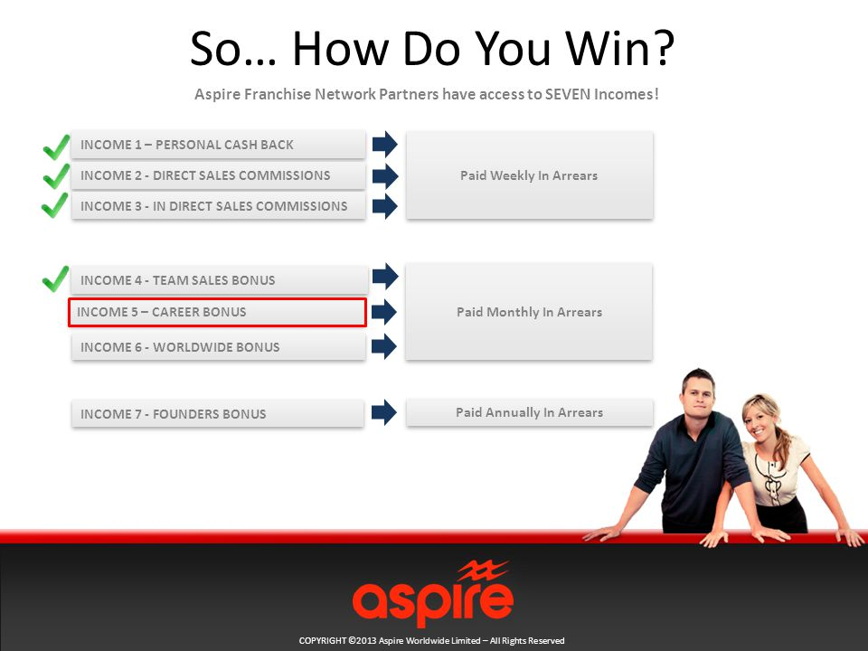 COPYRIGHT ©2013 Aspire Worldwide Limited – All Rights Reserved So… How Do You Win.
