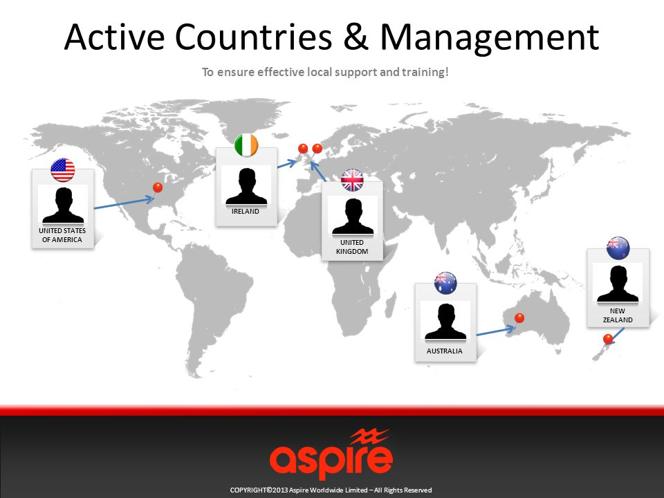 COPYRIGHT©2013 Aspire Worldwide Limited – All Rights Reserved Active Countries & Management UNITED STATES OF AMERICA IRELAND UNITED KINGDOM AUSTRALIA NEW ZEALAND To ensure effective local support and training!
